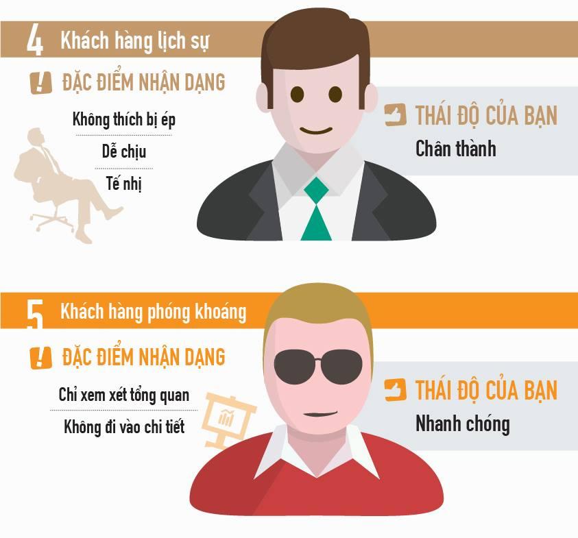 Bạn hữu đã hiểu khách hàng trong những lần gặp mặt chưa?