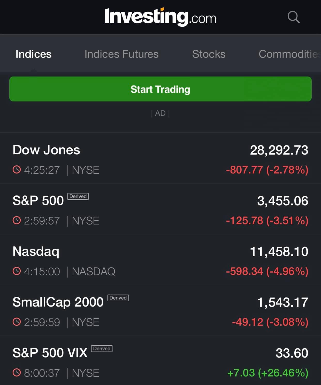 Điểm tin tài chính nhanh ngày 4/9/2020