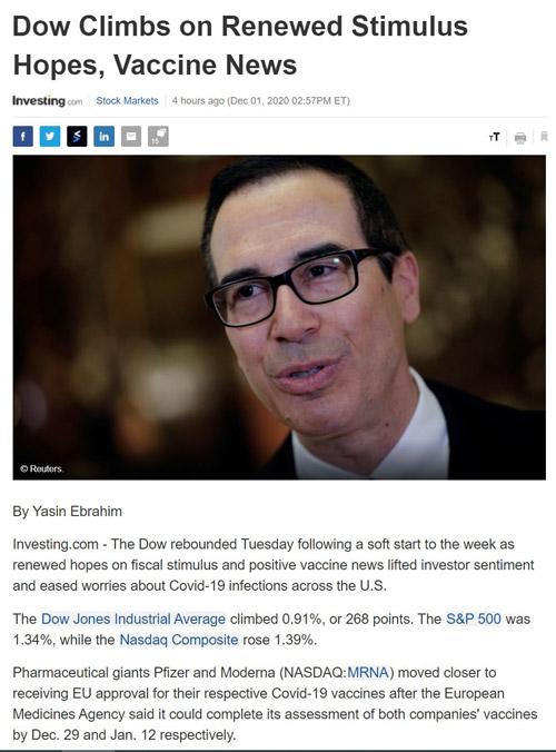 Điểm tin tài chính ngày 2/12/2020