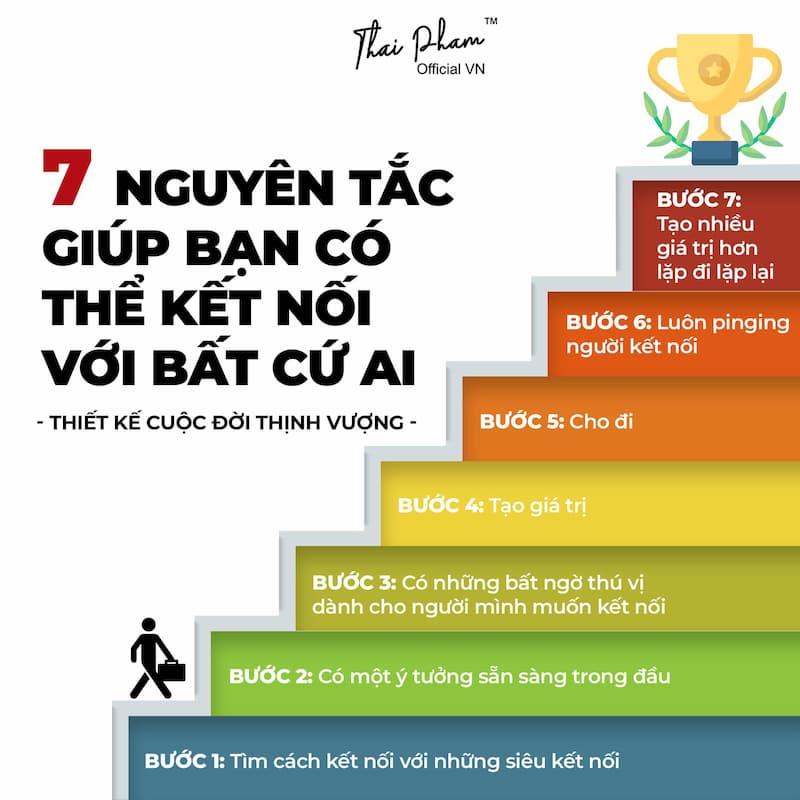 7 NGUYÊN TẮC GIÚP BẠN CÓ THỂ KẾT NỐI VỚI BẤT CỨ AI