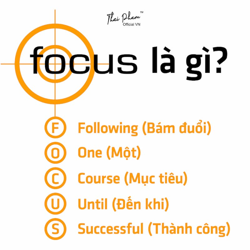 """Ý NGHĨA CỦA """"FORCUS"""""""