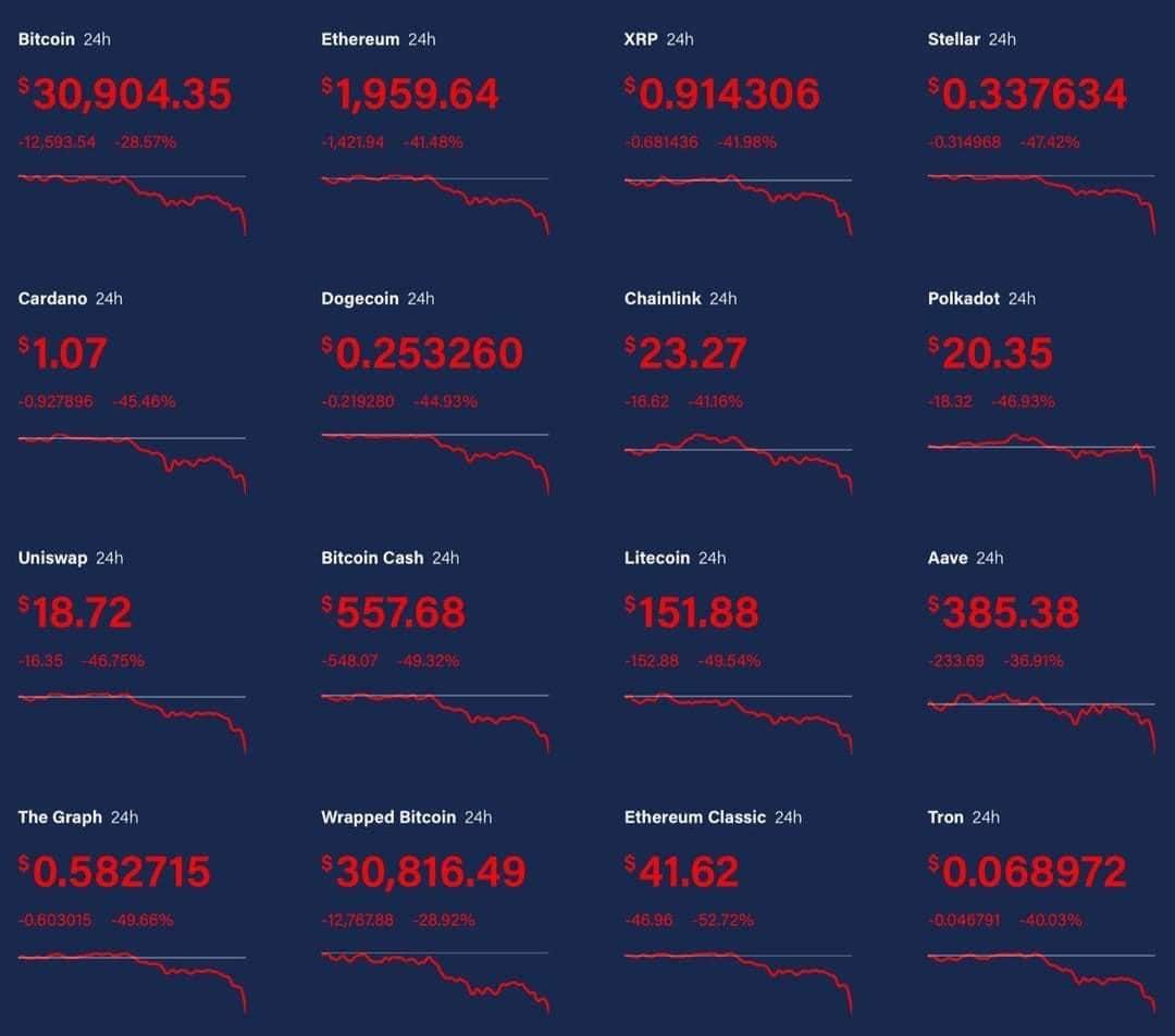 Điểm tin tài chính ngày 20/5/2021